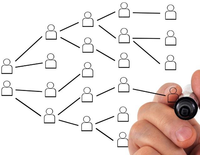 Diagram of Family Tree